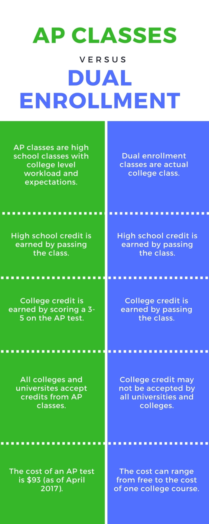 Ap classes (1)